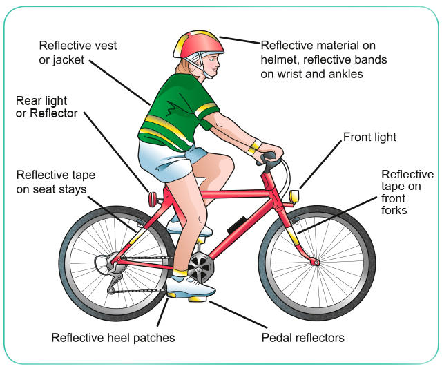 Cycling Safety  graphic